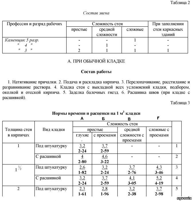 Инструкция По Составлению Технической Карты